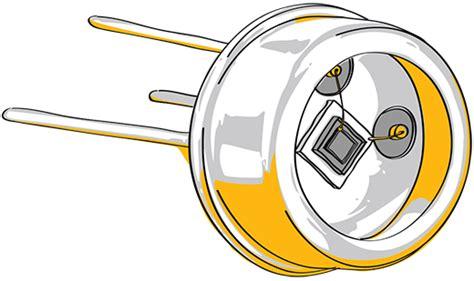 uv photodiode photodiodes uv sic sondes de mesures uv radiom 232 tres sglux