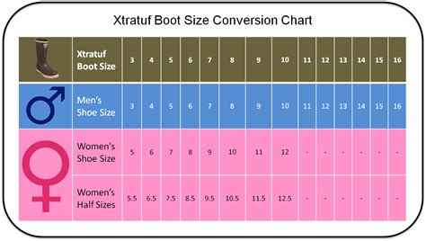 yakubovichkarina31 convert mens to womens shoe size