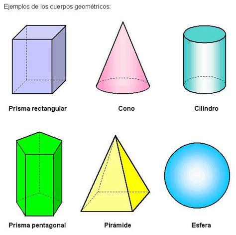figuras geometricas bidimensional cuerpos geom 233 tricos pir 225 mide thinglink