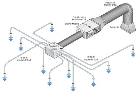 hvac duct diagram ac ductwork diagram home ac ductwork diagram creativeand co