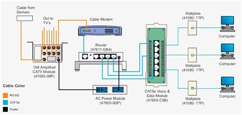 wiring diagram home computer network wiring diagram with