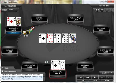 americas card room rigged tilt is not random and neither is americas cardroom lets keep it going