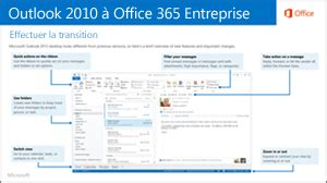 Office 365 Outlook Guide Passer D Outlook 2010 224 Office 365 Entreprise Support Office