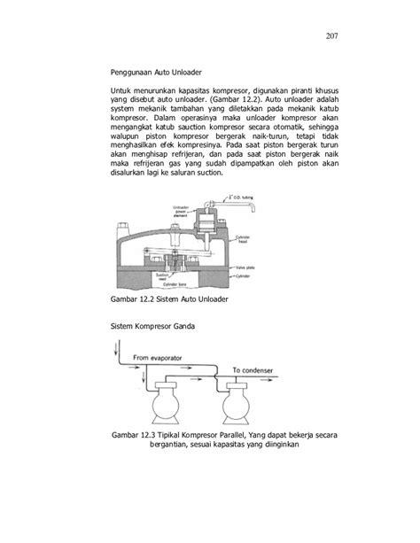 Sistem Kelistrikan Refrigerasi Tata Udara Untuk Sma sma kelas11 sistem refrigerasi dan tata udara