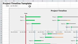Excel Project Timeline Template by Get Project Timeline Excel Template Projectmanagementwatch