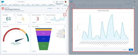 Reports And Dashboards In Salesforce Workbook by Release Notes