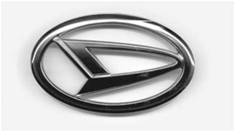 Emblem Varian Mobil Daihatsu Logo M sejarah merek mobil