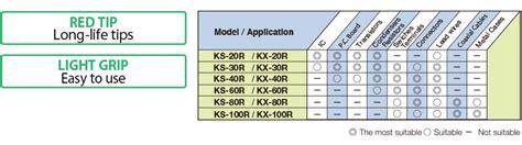 Best Product Solder Goot 40w Kx 40r kx 30r taiyo electric ind co ltd