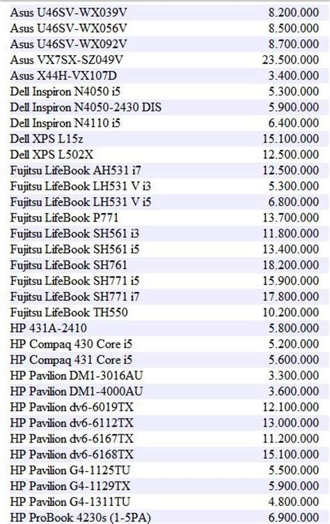 Daftar Setrika Paling Murah daftar harga laptop murah komputer carapedia
