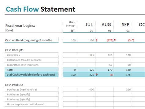 excel format of cash flow statement 9 cash flow excel templates excel templates