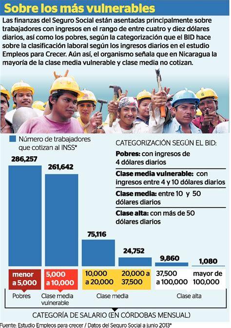 ingresos grabables inss mayor 237 a de clase media no aporta al inss la prensa