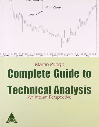 how to analyze the complete guide to language personality types human psychology and speed reading anyone volume 4 books martin pring s complete guide to technical analysis an