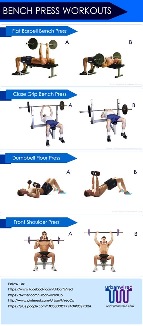 weight bench workouts charts bench press workouts for beginners bench press exercises