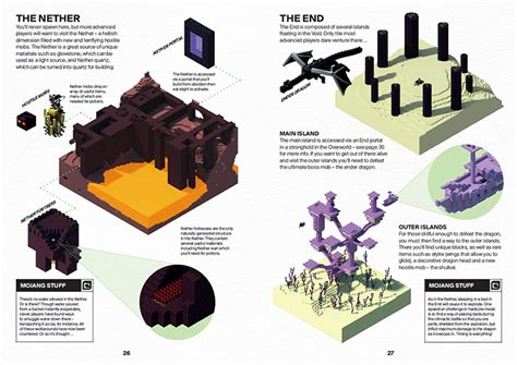 Minecraft Guide To The Nether The End new guidebooks out now minecraft