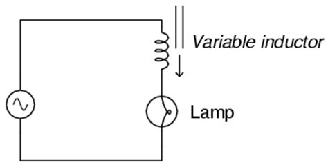 diagram of inductor variable inductor ac circuits
