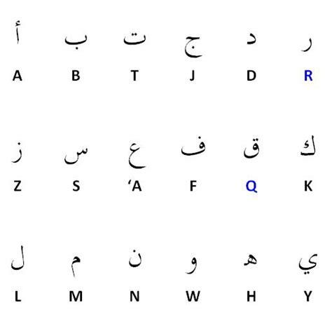 Mahir Menulis Huruf Arab 1 Jurus 1 Hafal Dan Mahir Mengucapkan Huruf Arab Mtq