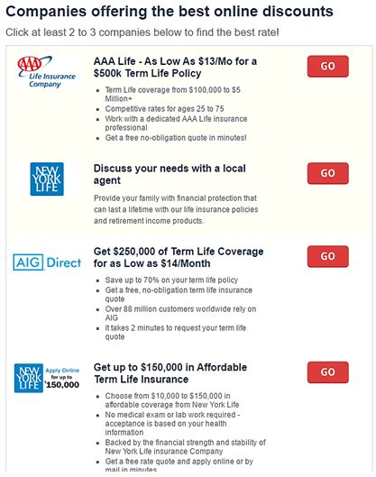 best insurance rates best insurance rates charts 7 tips to get the