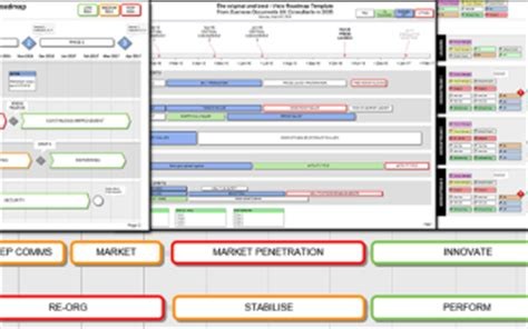 visio roadmap template project roadmap