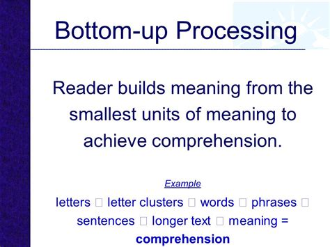 an interactive approach to teaching l2 reading from the