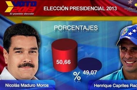 elecciones presidenciales de venezuela de 2013 wikipedia autorizado el recuento del 100 votos de las elecciones