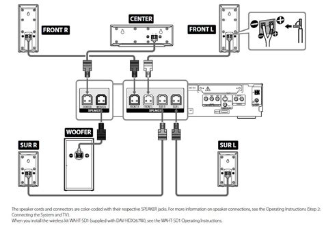 sony xplod cdx sw200 wiring diagram sony get free image about wiring diagram