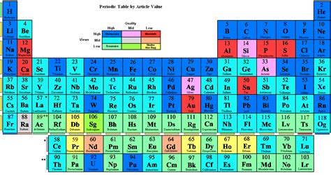 file periodic table by article value png