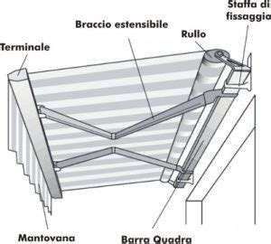 montaggio tende da sole a bracci tende da sole a bracci manuali o a motore linearredo
