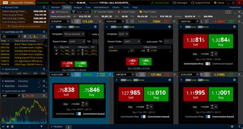 td ameritrade sink or swim think or swim paper trading london time sydney time