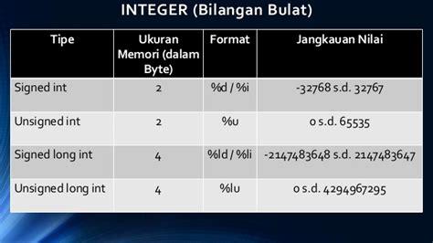 Lu Bulat Cb 04 type of data