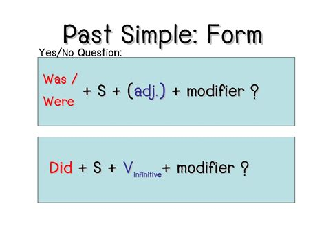 Goes Simple by F2f Past Simple