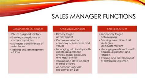 retail sales manager resume example job description sample