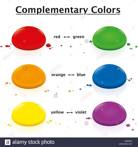 opposite color of yellow opposite colors green orange blue yellow violet