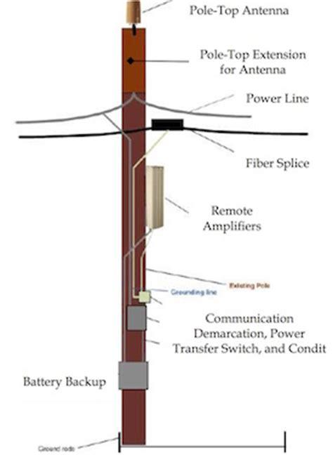 utility pole diagram power pole diagram 18 wiring diagram images wiring
