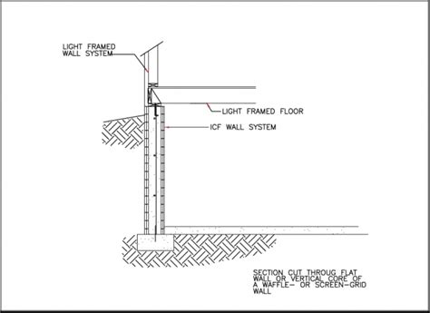 10 degree difference between floors structural design of foundations for the home inspector
