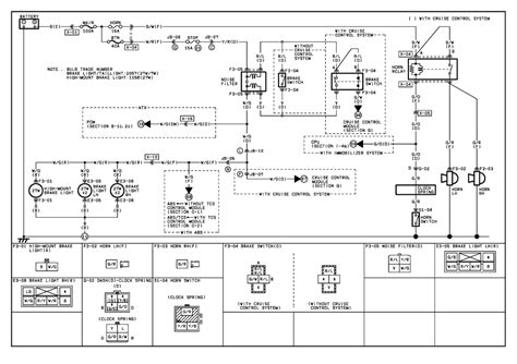 2010 peterbilt 386 wiring schematic peterbilt wiring schematics ignition 2010 peterbilt 386 wiring schematic mifinder co