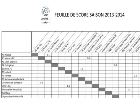 Calendrier Foot Ligue 1 2015 Pdf T 233 L 233 Charger Feuille De Score Ligue 1 2013 2014 Pour