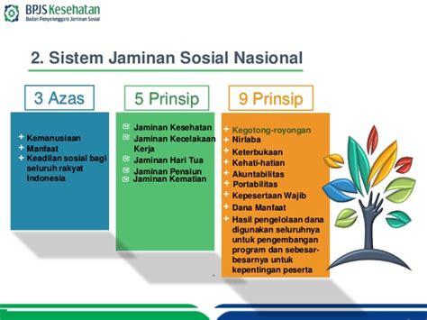 Sistem Sosial Indonesia Rp 40 000 forum sdm bali komunitas sdm bpjs kesehatan