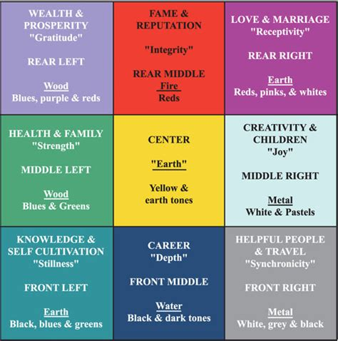 Feng Shui Principles Living Room New Year And Feng Shui