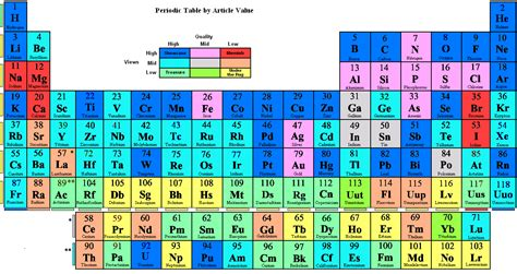 16 Periodic Table 16 on the periodic table introducing wolfram alpha s