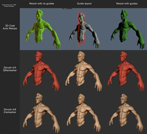 zbrush retopo tutorial tools to reduce poly count without making the mesh look