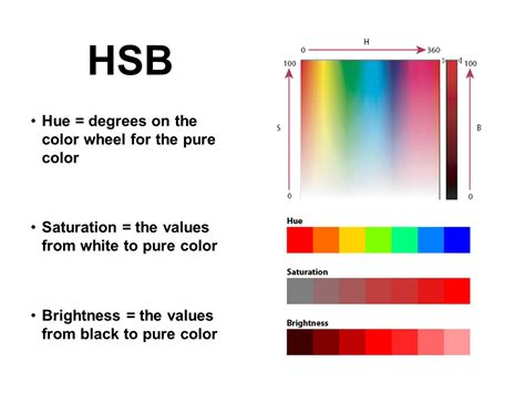 hsb color hsb to rgb to hex ppt