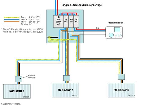 schema electrique chambre forum questions r 233 ponses bricolage sch 233 ma 233 lectrique