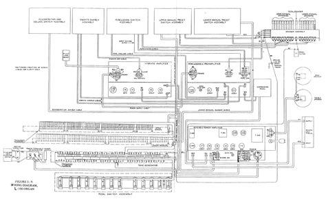 wiring diagram vs schematic hammond c3 service manual silvertracker
