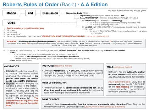 printable version of robert s rules of order roberts rules of order basic a a edition
