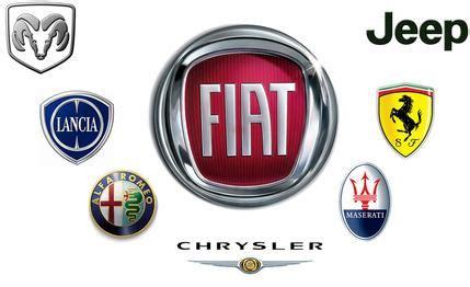 Does Fiat Own Chrysler by Anspruch Und Wirklichkeit Seite 4 Let S Talk About