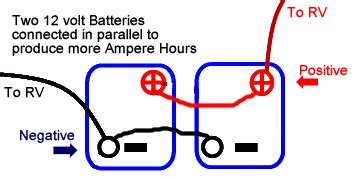 rv batteries wiring diagrams