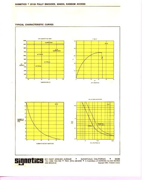 rectifier circuit lab diode rectifier circuit lab report 28 images photo diode experiment pdf 28 images pn