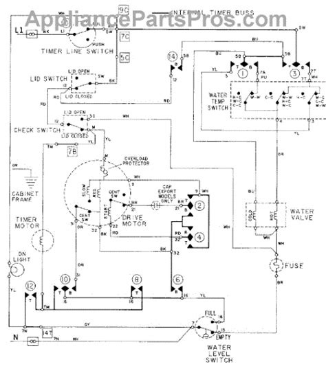maytag washer wiring diagram parts for maytag lat9704aae wiring information parts
