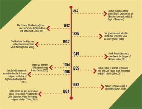 Saudi Arabia Criminal Record Check Saudi Arabia Islamic History Pictures Check Out Saudi
