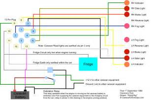 Wiring Car Lighting Board Understanding Caravan And Tow Car Electrics Caravan